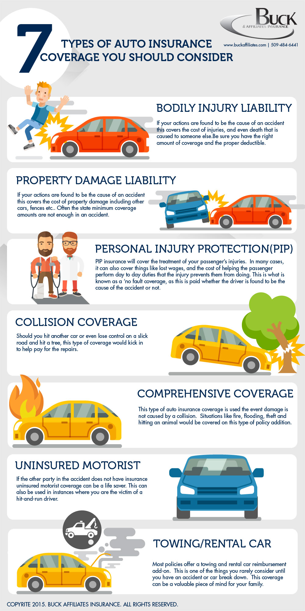 Types of Car Insurance Available